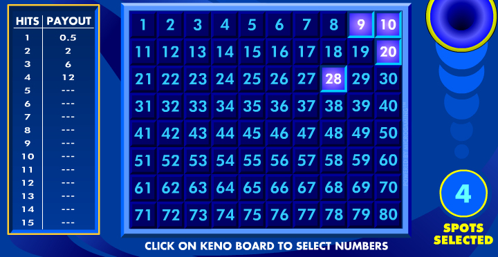 Online Casinos with Keno to Play